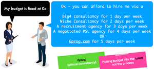 I'm transferring to 6prog from a consultancy - what savings can I expect?